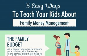 infographic: 5 easy ways to teach kids about family money management